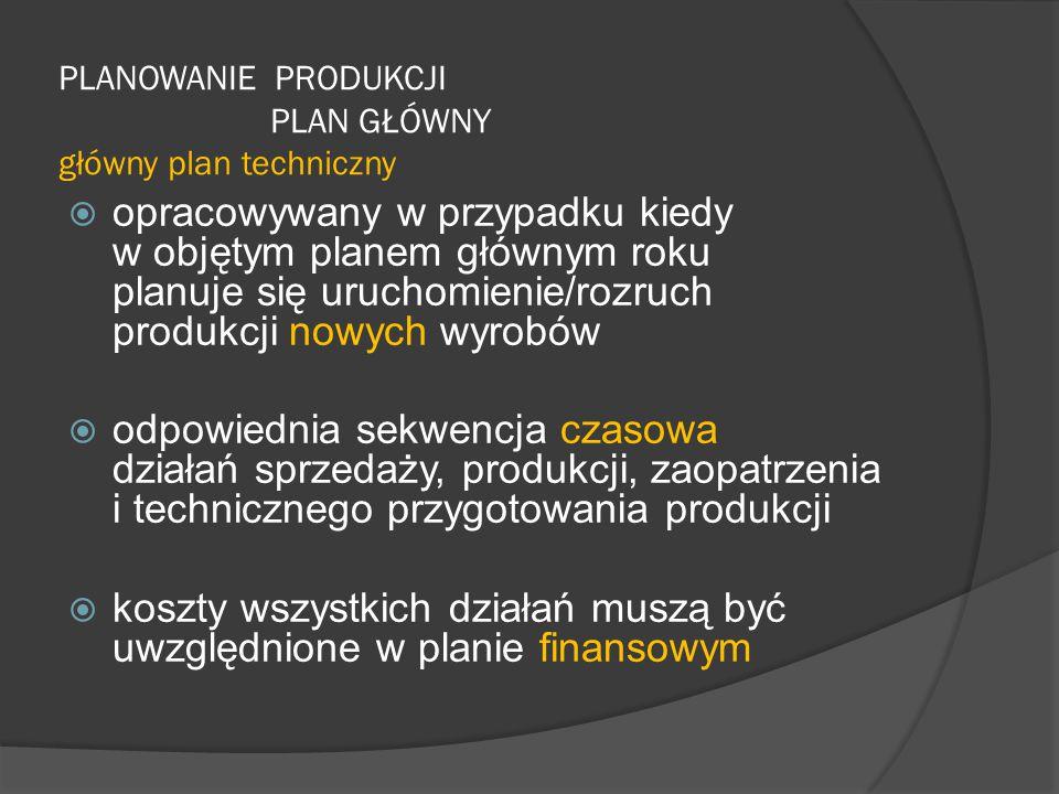 PLANOWANIE PRODUKCJI PLAN GŁÓWNY główny plan techniczny