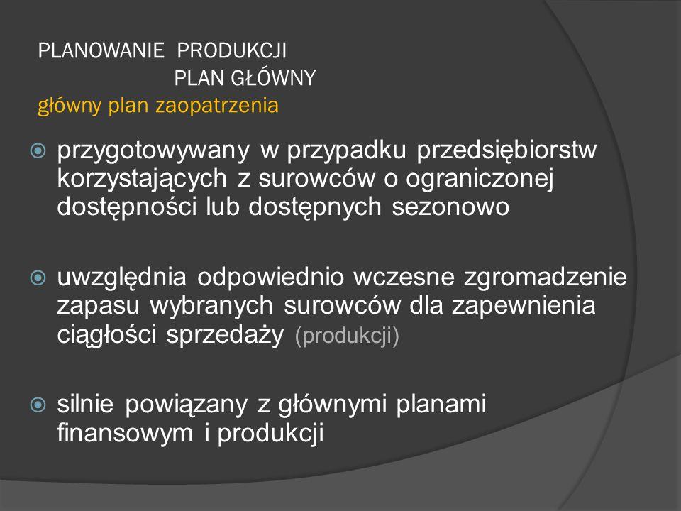 PLANOWANIE PRODUKCJI PLAN GŁÓWNY główny plan zaopatrzenia
