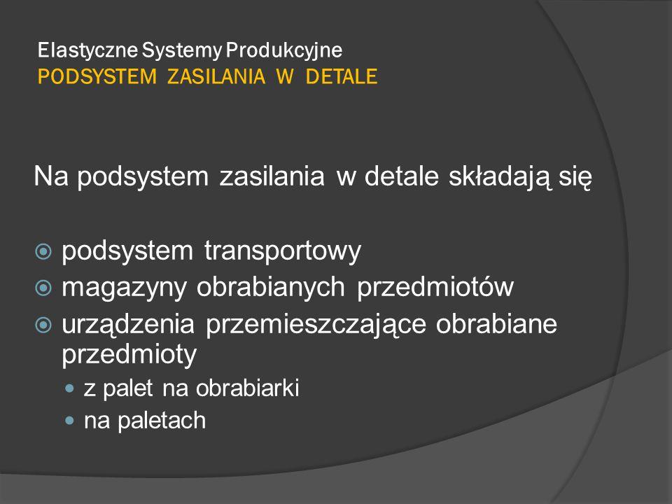 Elastyczne Systemy Produkcyjne PODSYSTEM ZASILANIA W DETALE