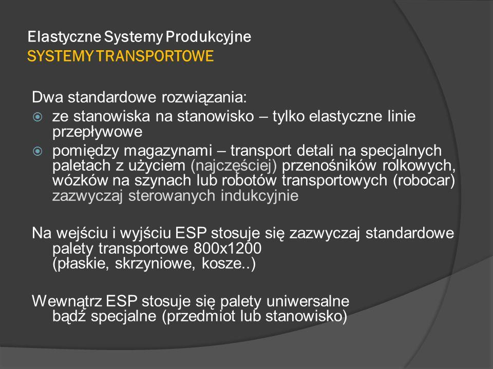 Elastyczne Systemy Produkcyjne SYSTEMY TRANSPORTOWE