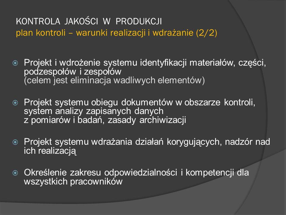 KONTROLA JAKOŚCI W PRODUKCJI plan kontroli – warunki realizacji i wdrażanie (2/2)