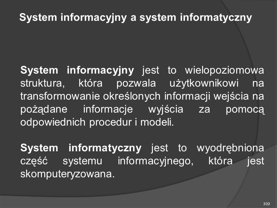 System informacyjny a system informatyczny
