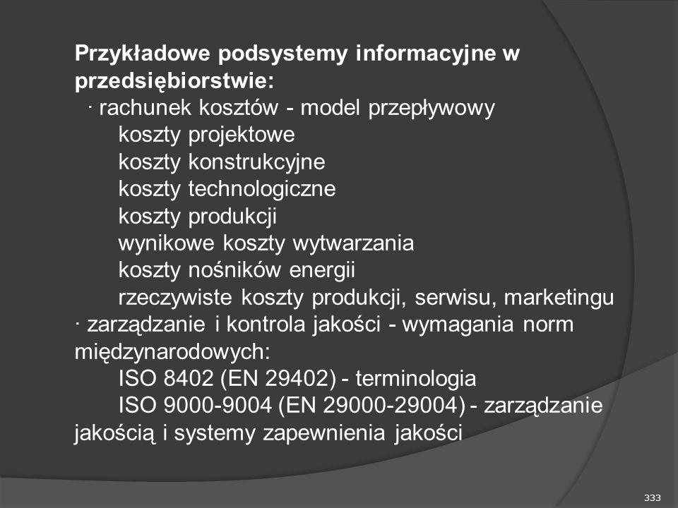 Przykładowe podsystemy informacyjne w przedsiębiorstwie: