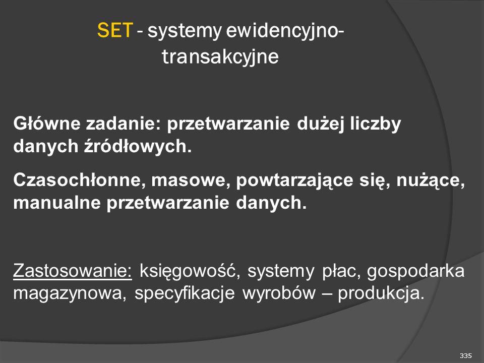 SET - systemy ewidencyjno-transakcyjne