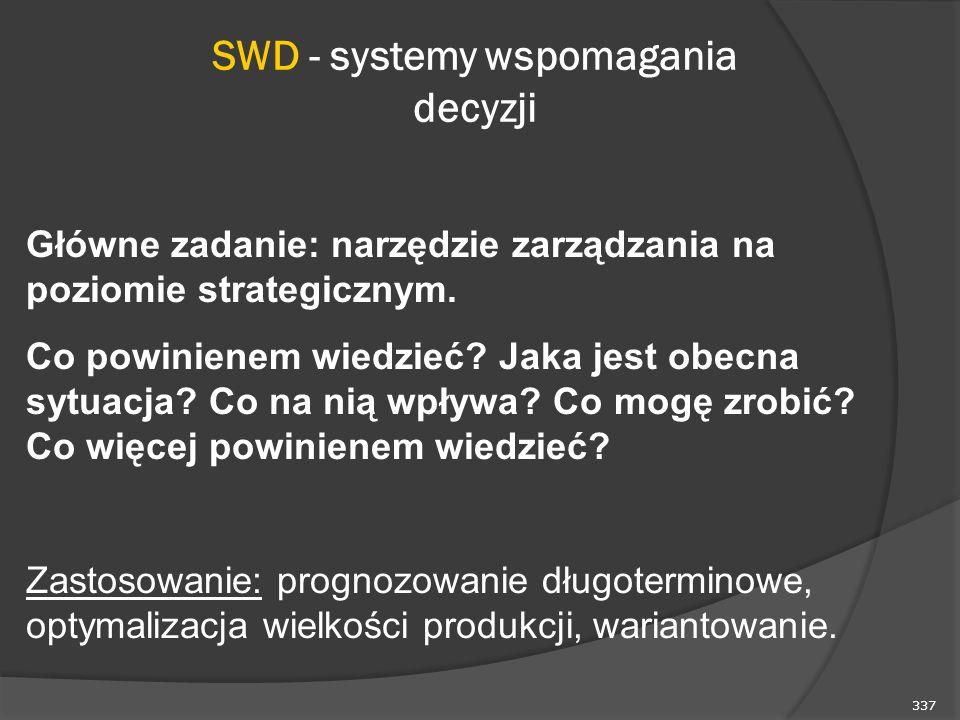 SWD - systemy wspomagania decyzji