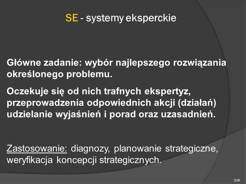 SE - systemy eksperckie