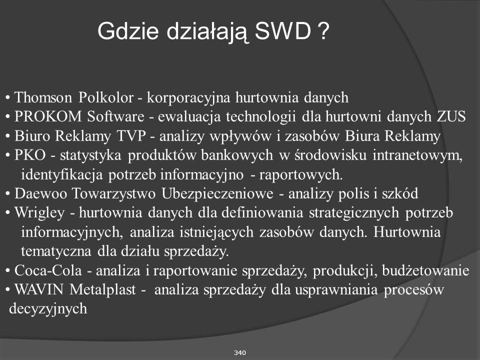 Gdzie działają SWD Thomson Polkolor - korporacyjna hurtownia danych