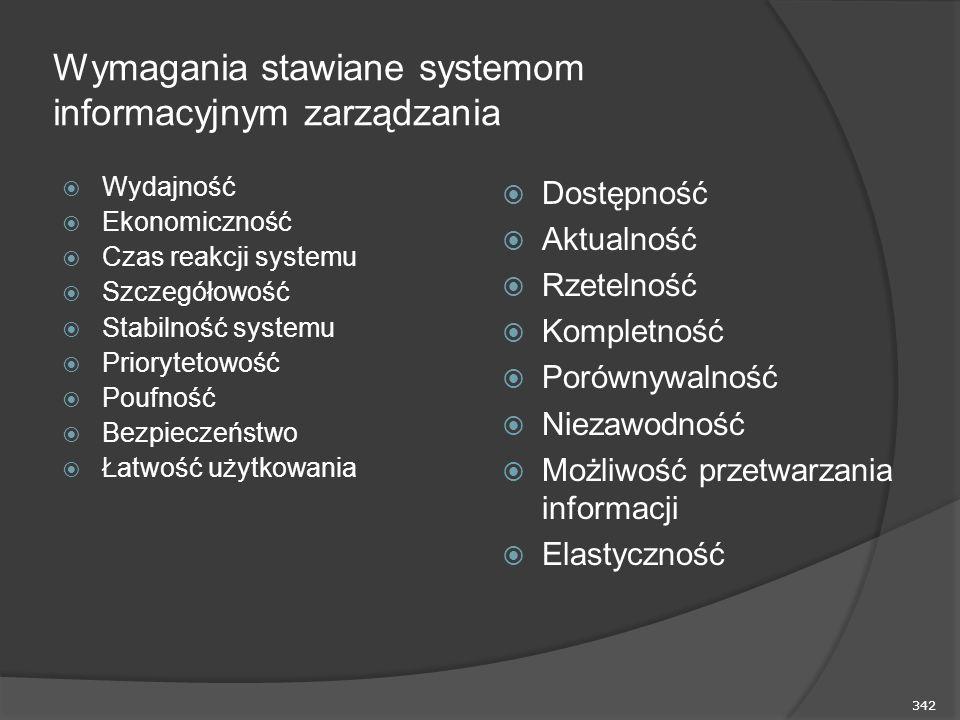 Wymagania stawiane systemom informacyjnym zarządzania
