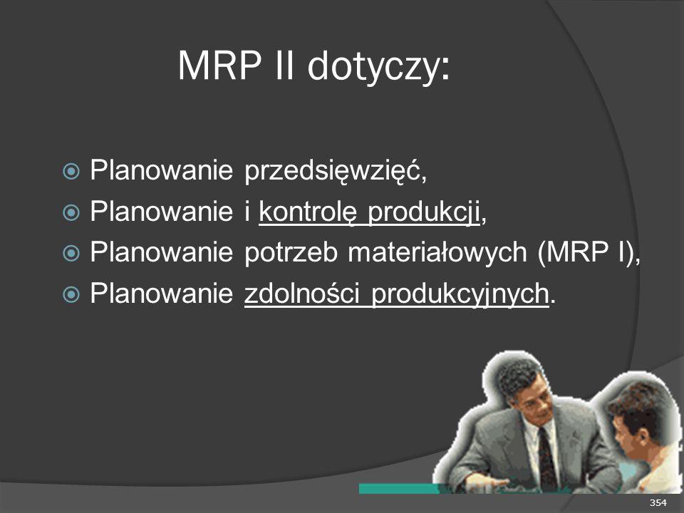 MRP II dotyczy: Planowanie przedsięwzięć,
