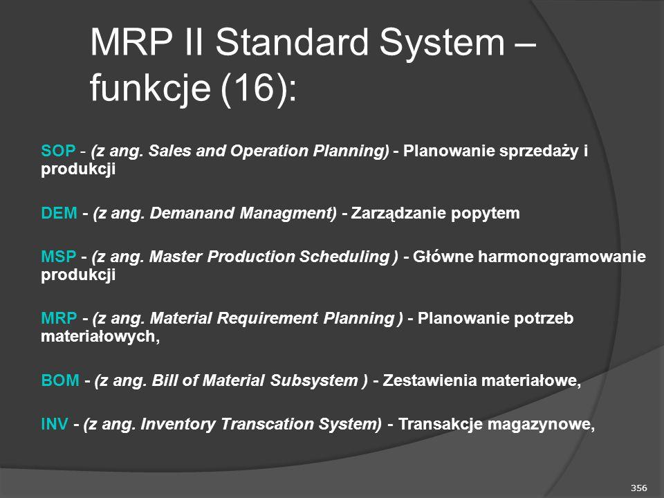 MRP II Standard System – funkcje (16):