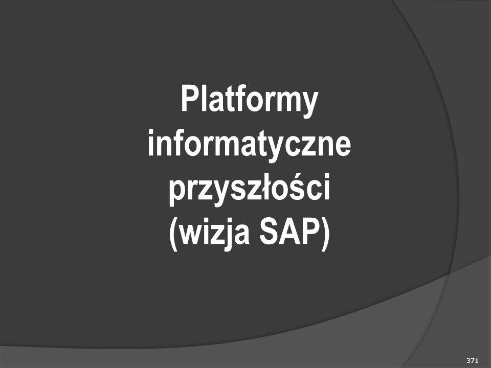 Platformy informatyczne przyszłości (wizja SAP)