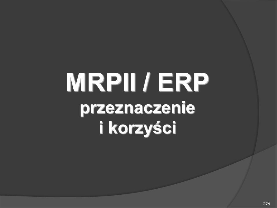 MRPII / ERP przeznaczenie i korzyści