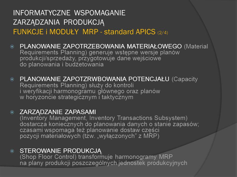 INFORMATYCZNE WSPOMAGANIE ZARZĄDZANIA PRODUKCJĄ FUNKCJE i MODUŁY MRP - standard APICS (2/4)
