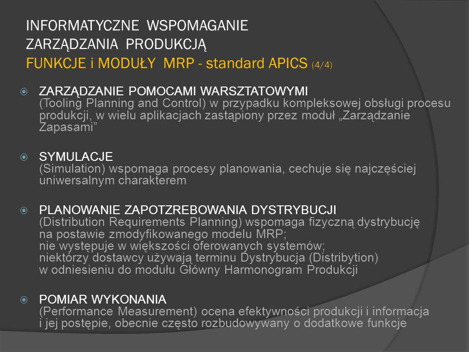 INFORMATYCZNE WSPOMAGANIE ZARZĄDZANIA PRODUKCJĄ FUNKCJE i MODUŁY MRP - standard APICS (4/4)