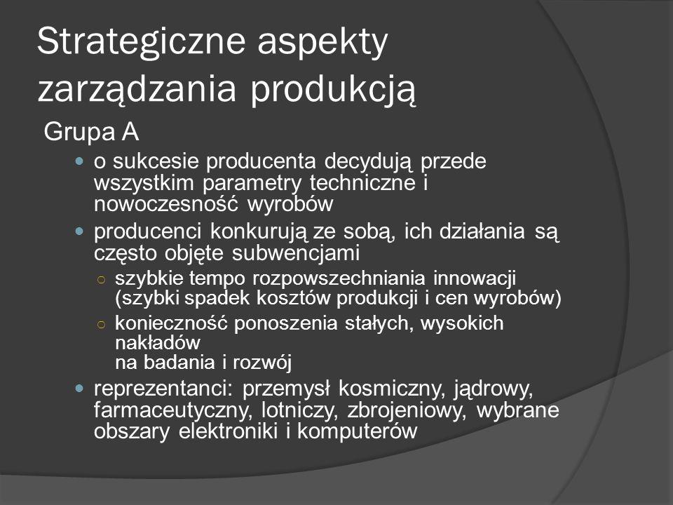 Strategiczne aspekty zarządzania produkcją