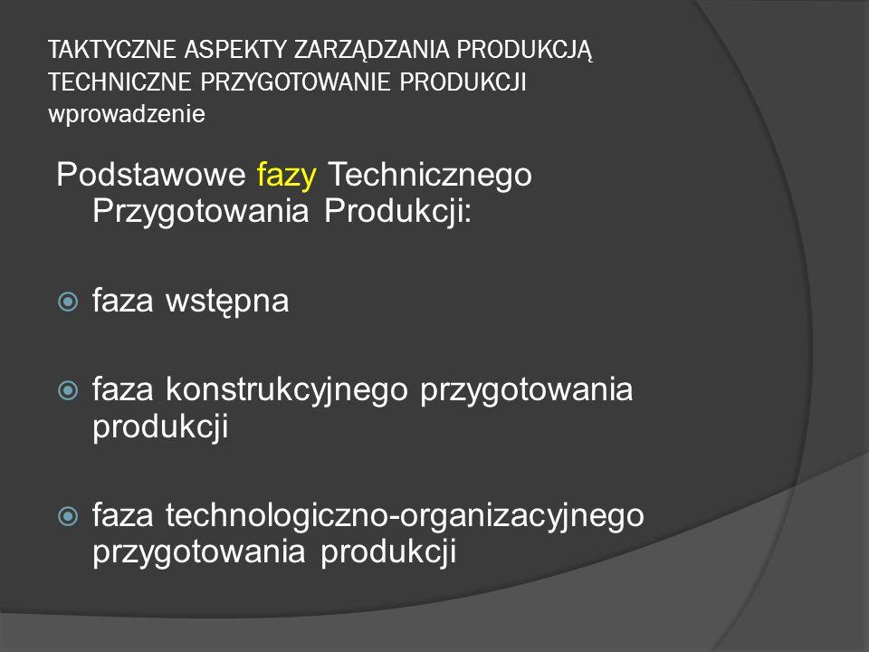 Podstawowe fazy Technicznego Przygotowania Produkcji: