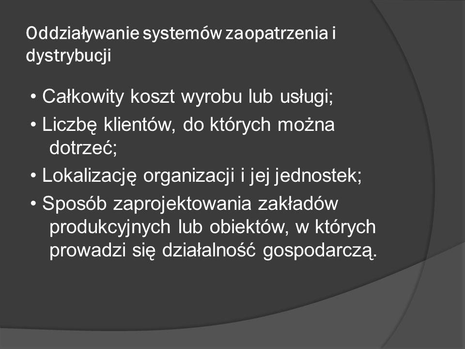 Oddziaływanie systemów zaopatrzenia i dystrybucji