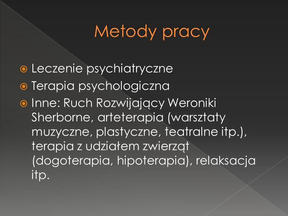 Metody pracy Leczenie psychiatryczne Terapia psychologiczna