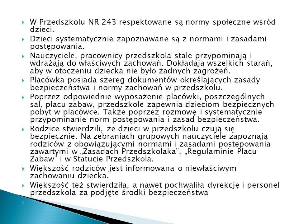 W Przedszkolu NR 243 respektowane są normy społeczne wśród dzieci.