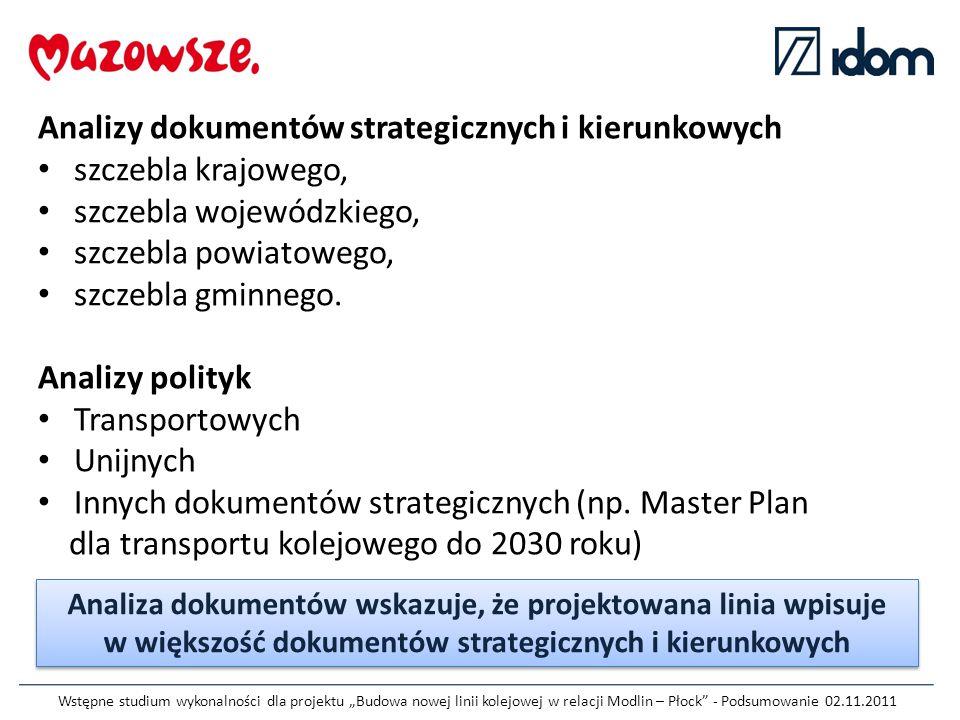 Analizy dokumentów strategicznych i kierunkowych szczebla krajowego,