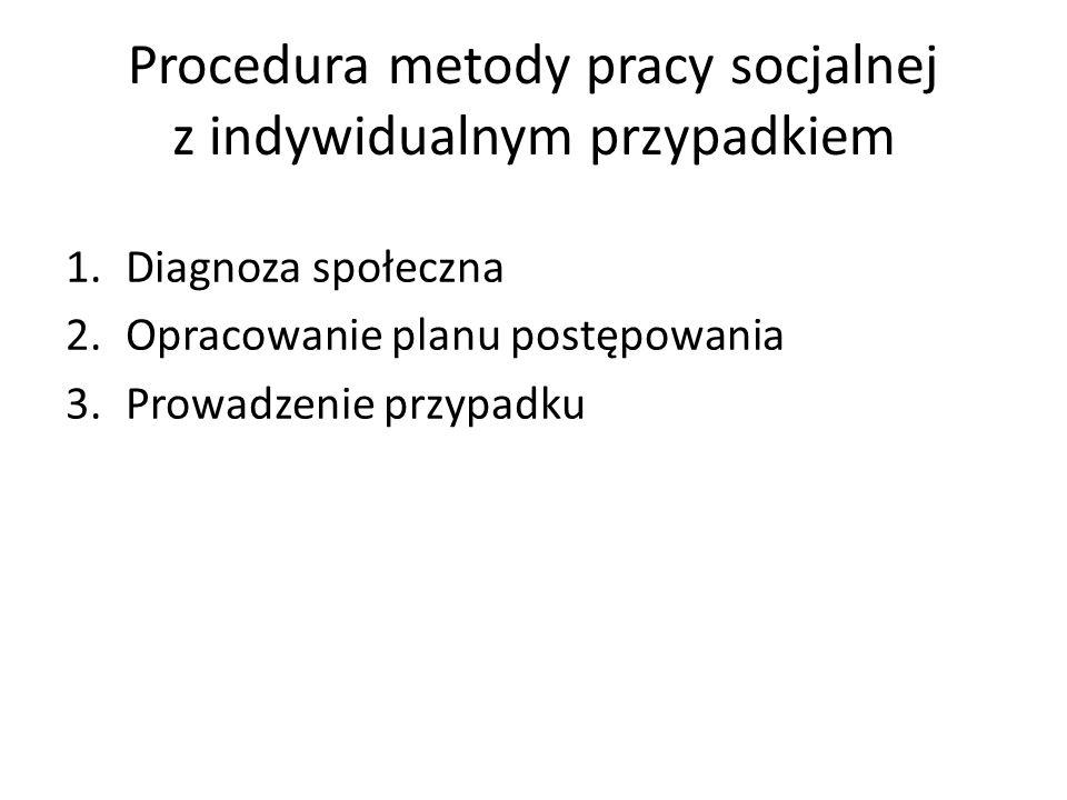 Procedura metody pracy socjalnej z indywidualnym przypadkiem