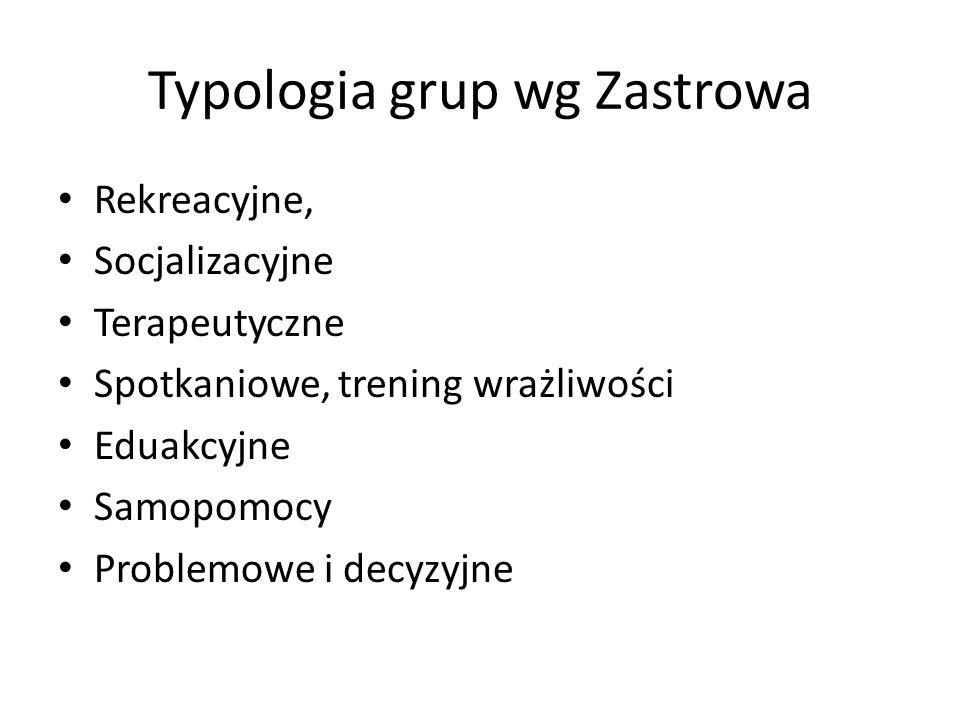 Typologia grup wg Zastrowa