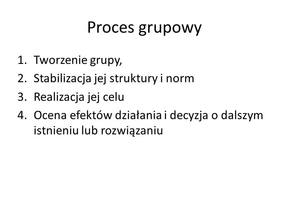 Proces grupowy Tworzenie grupy, Stabilizacja jej struktury i norm