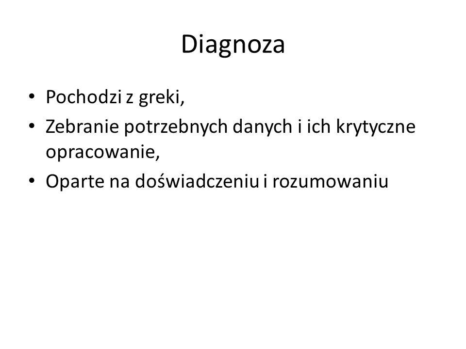 Diagnoza Pochodzi z greki,
