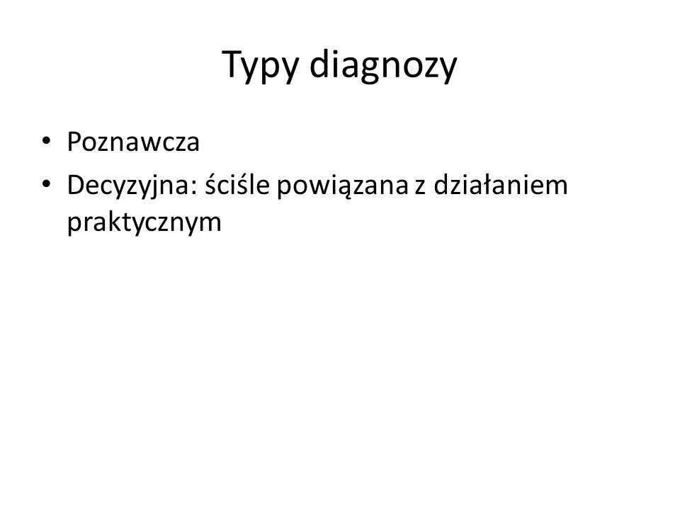 Typy diagnozy Poznawcza