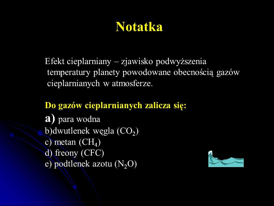 Notatka para wodna Efekt cieplarniany – zjawisko podwyższenia