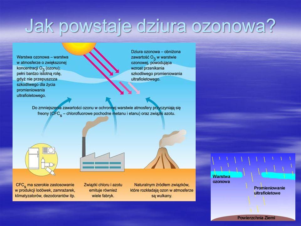 Jak powstaje dziura ozonowa