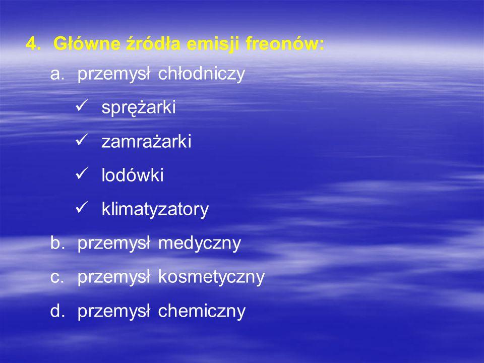 Główne źródła emisji freonów: