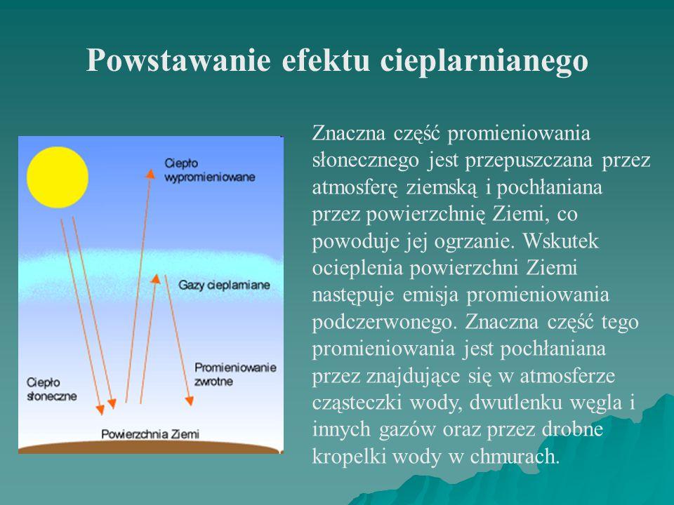 Powstawanie efektu cieplarnianego