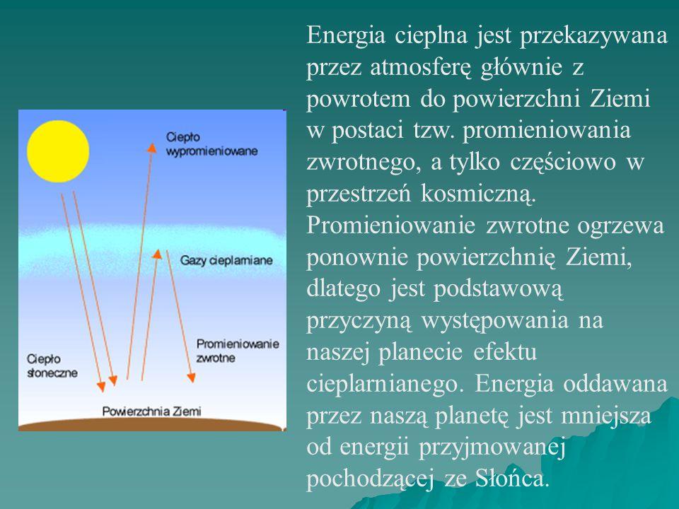 Energia cieplna jest przekazywana przez atmosferę głównie z powrotem do powierzchni Ziemi w postaci tzw.