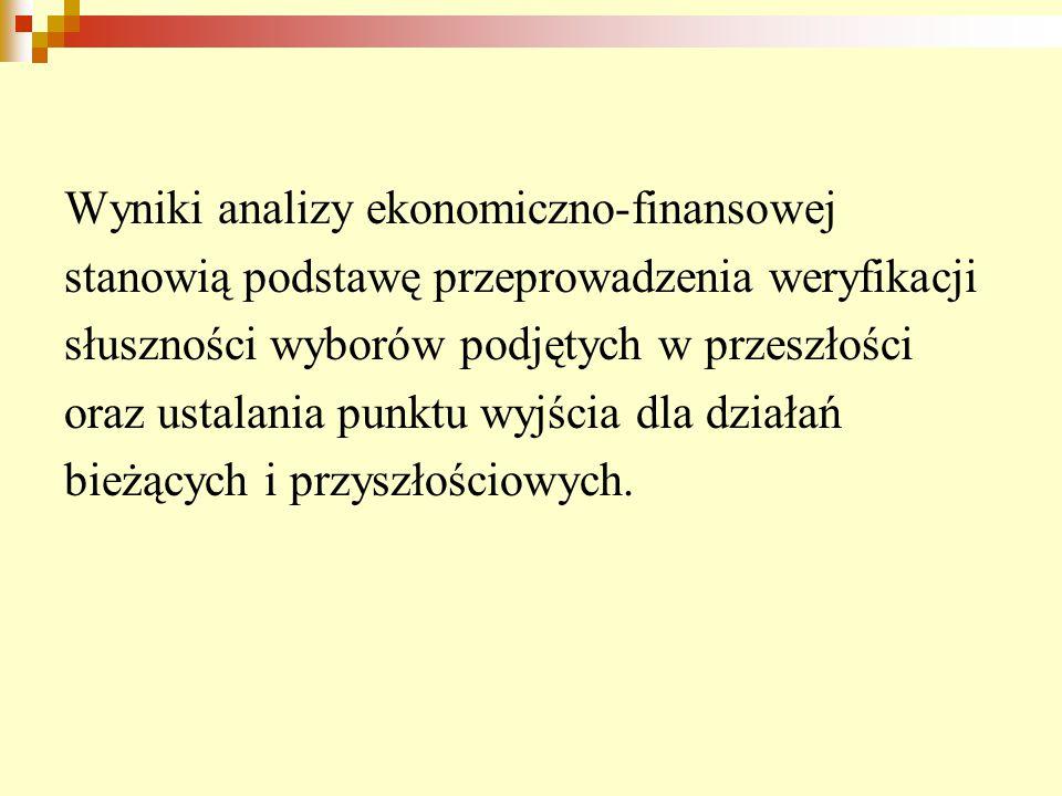 Wyniki analizy ekonomiczno-finansowej