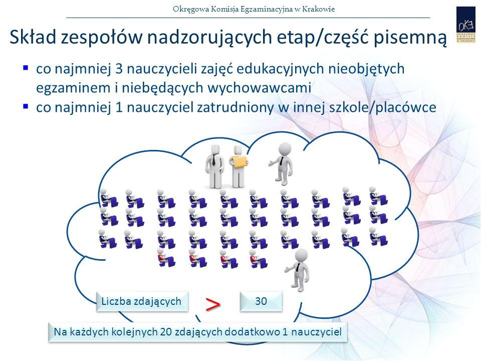 Skład zespołów nadzorujących etap/część pisemną