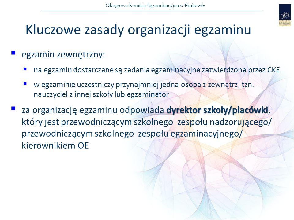 Kluczowe zasady organizacji egzaminu
