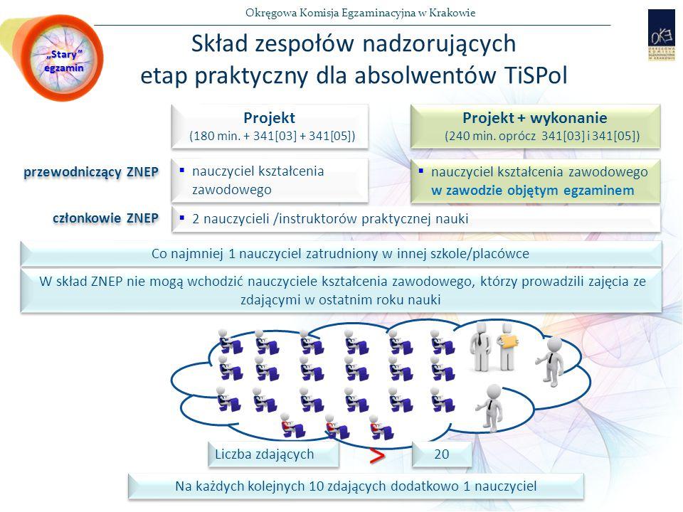 Skład zespołów nadzorujących etap praktyczny dla absolwentów TiSPol