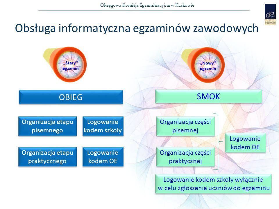 Obsługa informatyczna egzaminów zawodowych