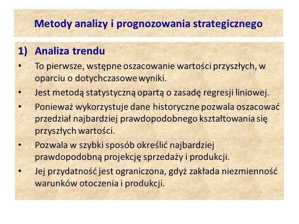 Metody analizy i prognozowania strategicznego