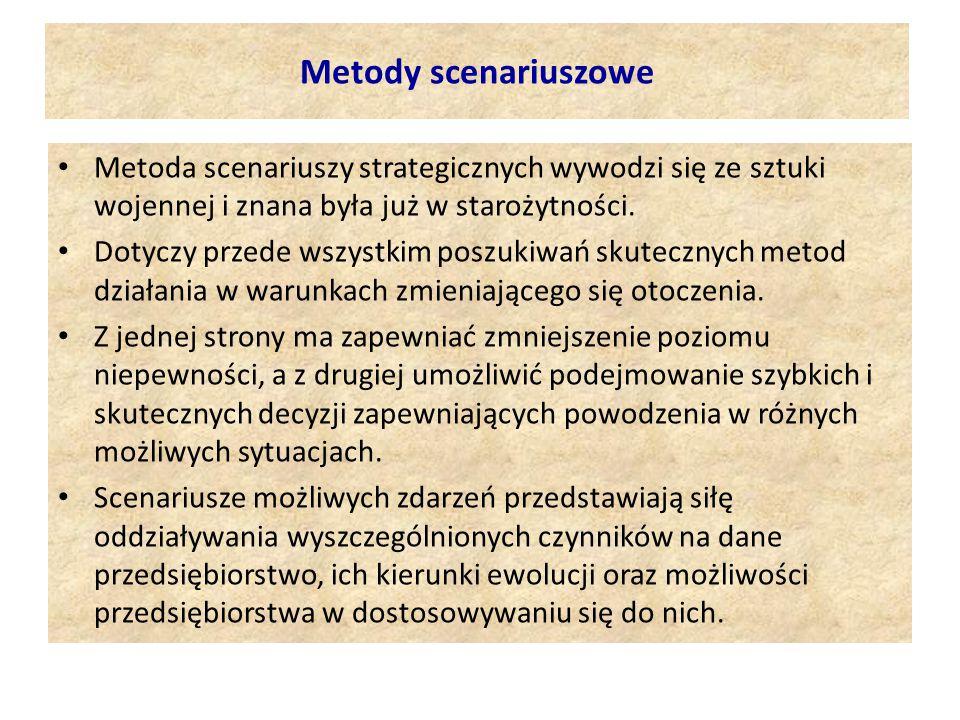 Metody scenariuszowe Metoda scenariuszy strategicznych wywodzi się ze sztuki wojennej i znana była już w starożytności.
