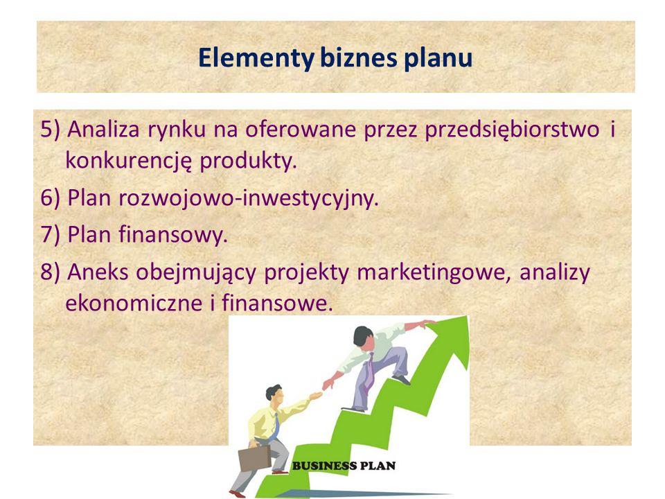 Elementy biznes planu