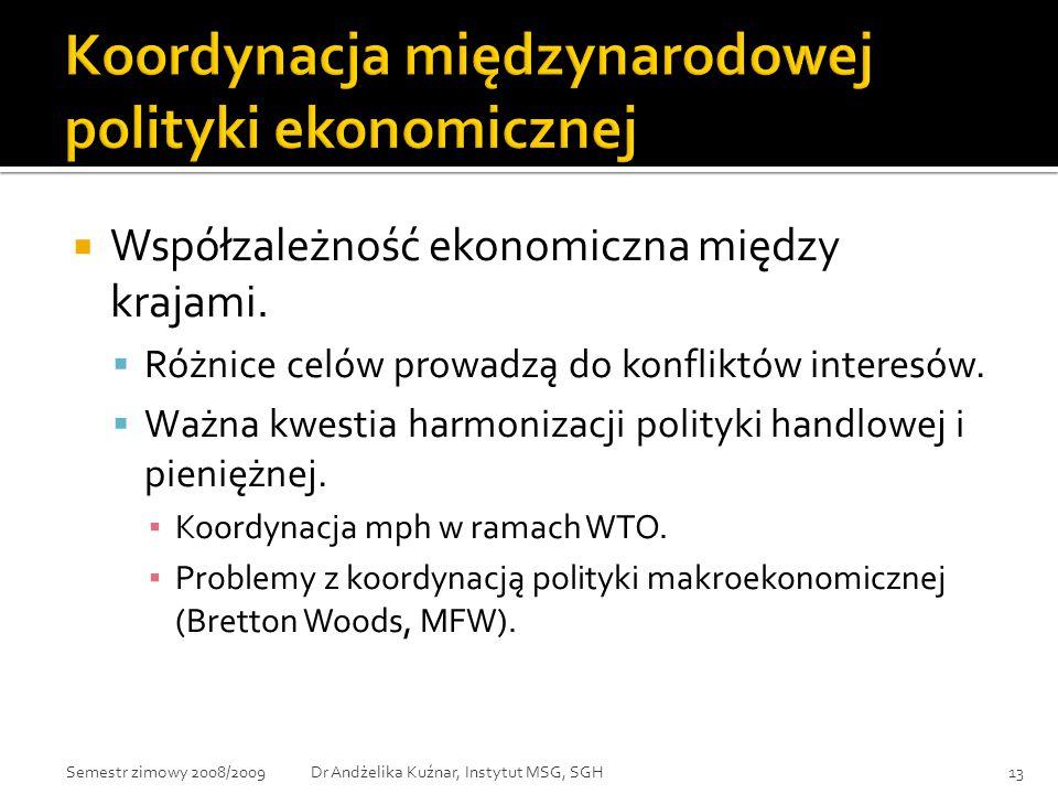 Koordynacja międzynarodowej polityki ekonomicznej