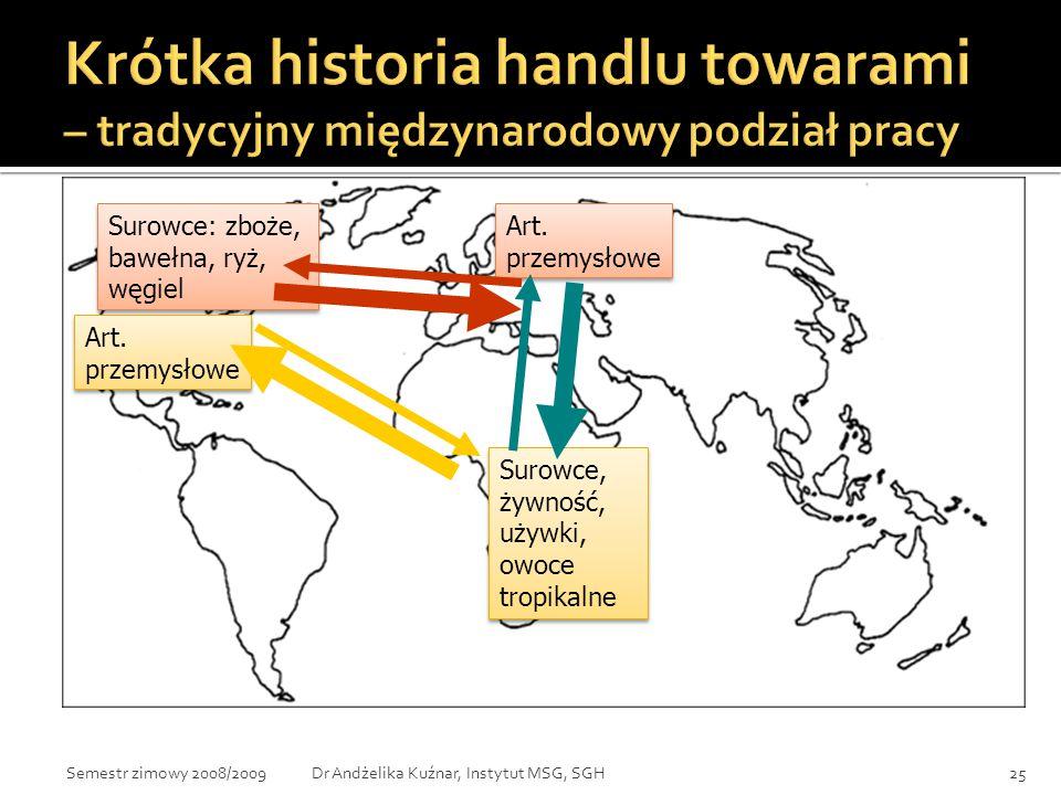 Krótka historia handlu towarami – tradycyjny międzynarodowy podział pracy