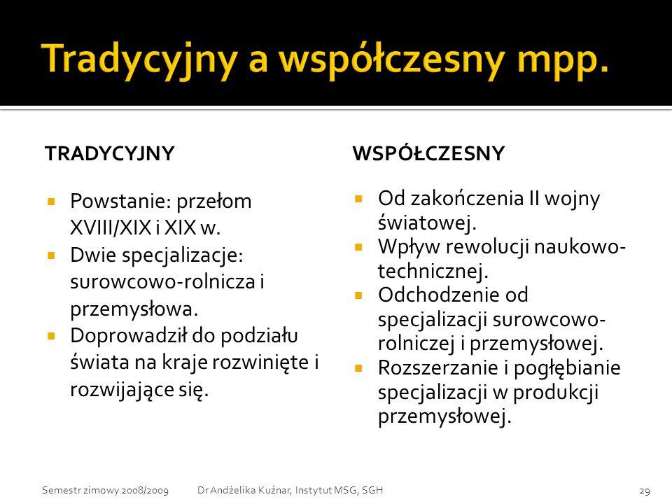 Tradycyjny a współczesny mpp.
