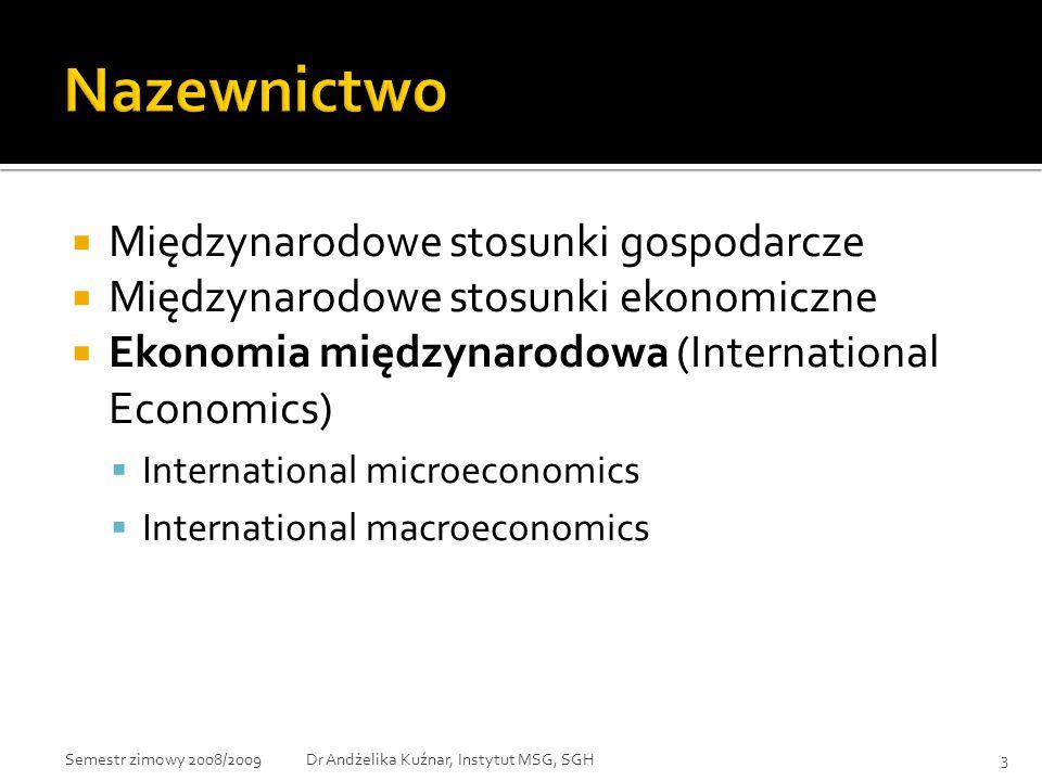 Nazewnictwo Międzynarodowe stosunki gospodarcze