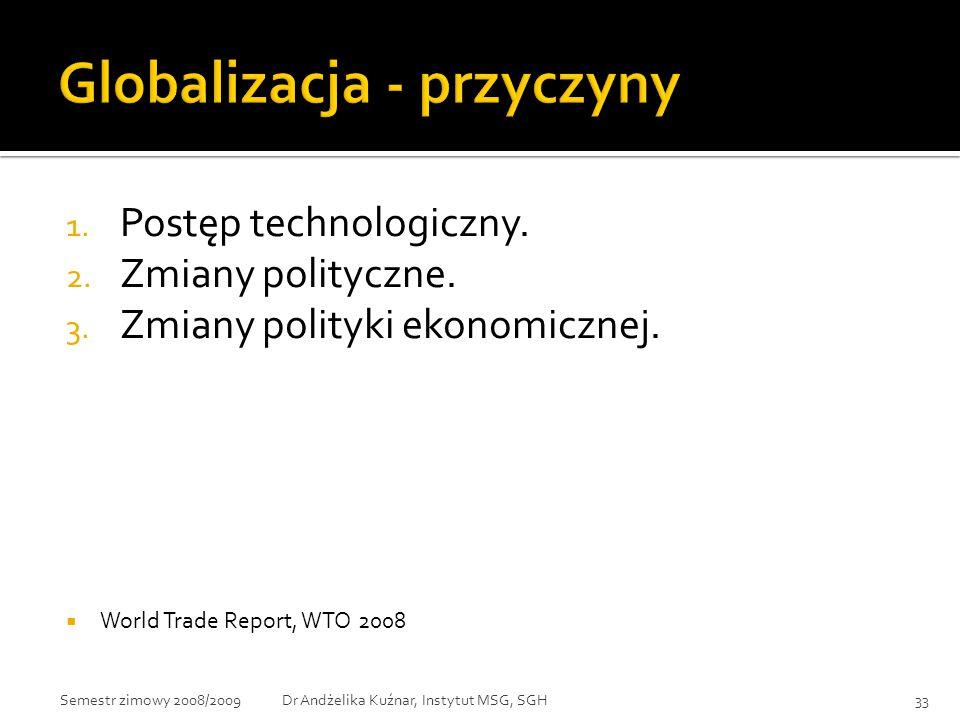 Globalizacja - przyczyny