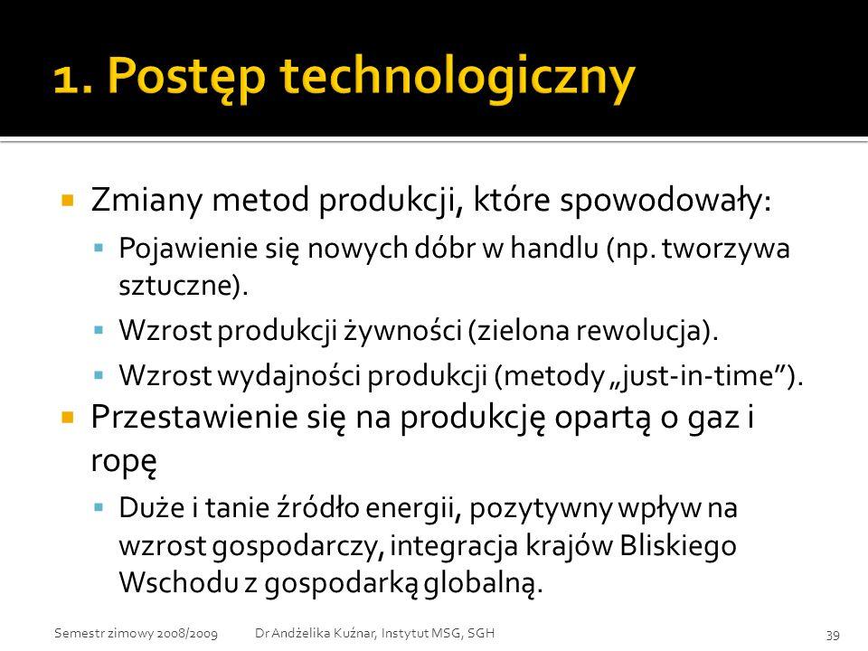 1. Postęp technologiczny