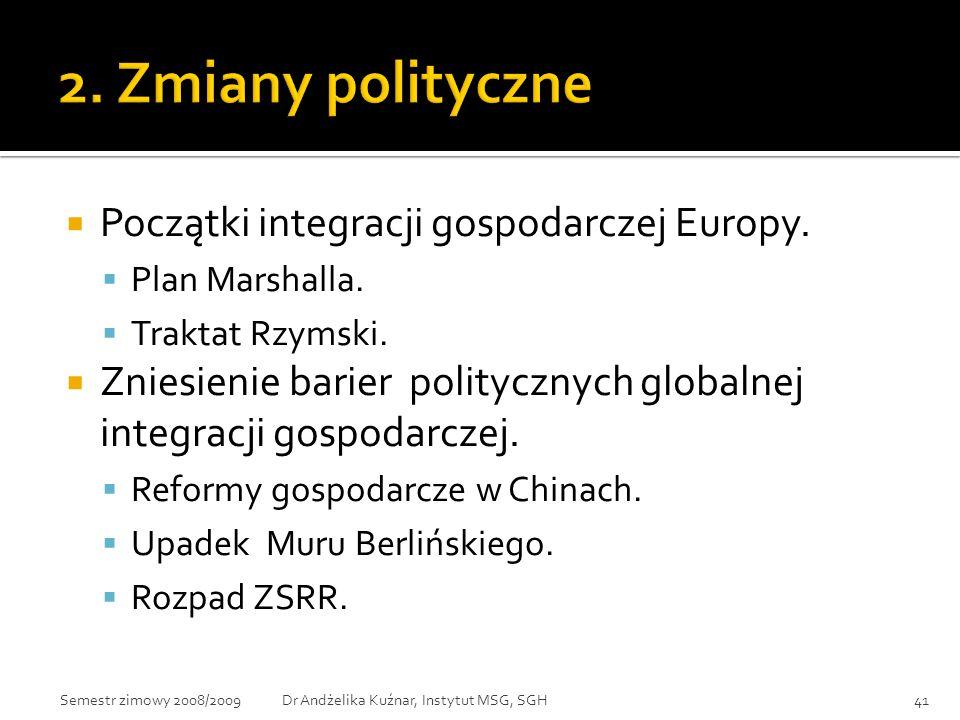 2. Zmiany polityczne Początki integracji gospodarczej Europy.