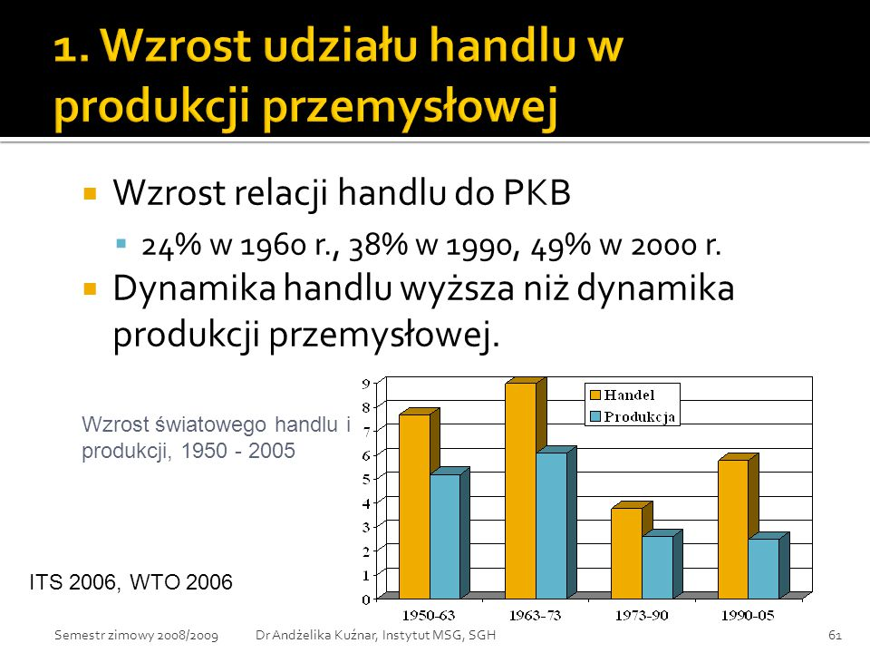 1. Wzrost udziału handlu w produkcji przemysłowej